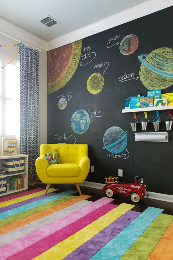 Chalk Wall Painting Space Themed Bedroom