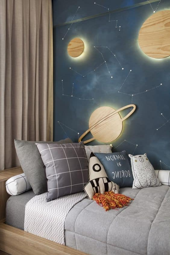 Planet Wall Decoration Space Themed Bedroom